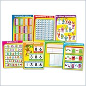 Carson-Dellosa Math Chartlet Set