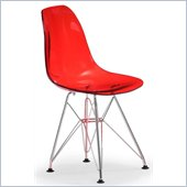 ZUO Baby Spire Modern Kids Acrylic Chair in Transparent Red