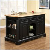 Powell Furniture Pennfield Butcher Block Black Kitchen Island