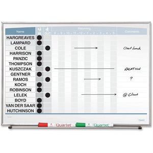 Quartet Matrix In/Out Board