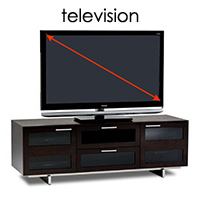measuring your television