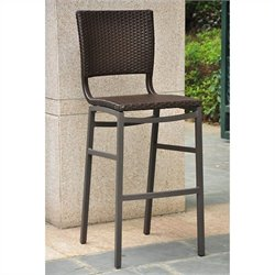 Resin Wicker/Aluminum Bar-height Patio Bar Stool (Set of 2)