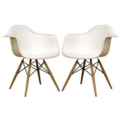 Atlin Designs Dining Chair in White (Set of 2)