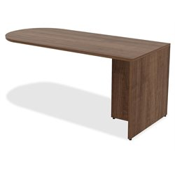 Lorell Left Facing Peninsula Computer Desk in Walnut